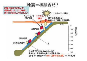 jishinkakuyugo20130920.jpg
